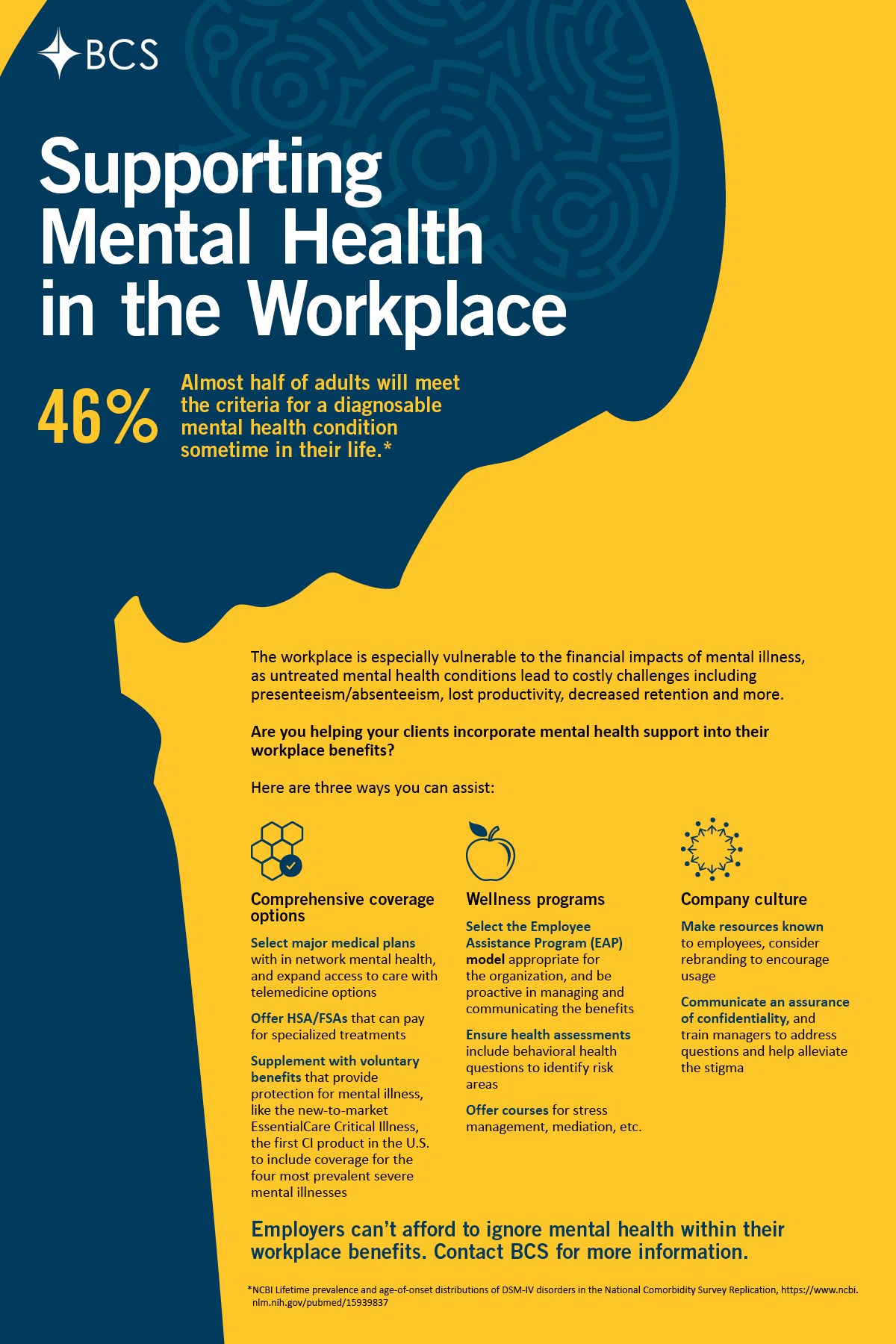 Supporting Mental Health in the Workplace
